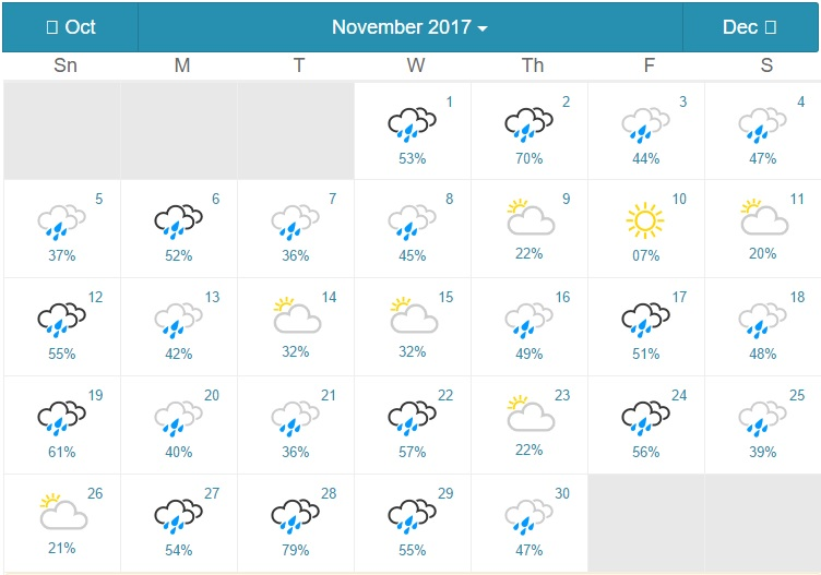 BERLIN_NOVEMBER WEATHER FORECAST 1